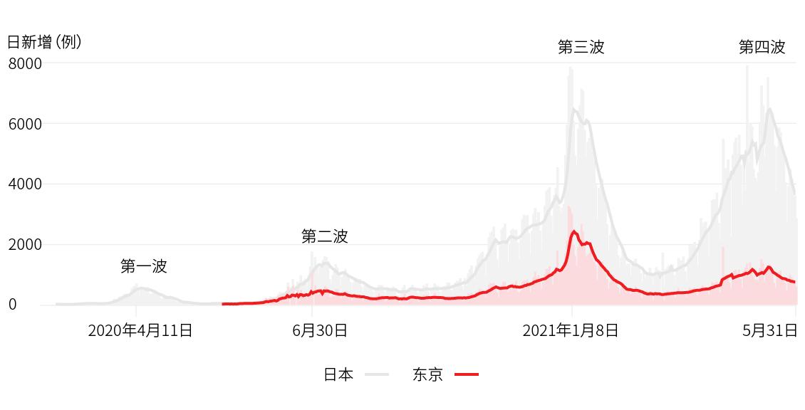 日本出行如何受疫情影响(图1)
